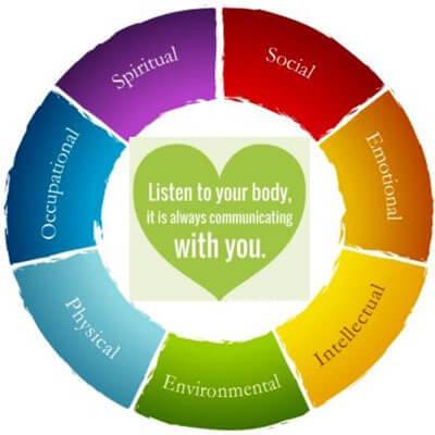 wellness-fair