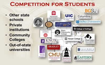 Competition for Students: logos of other colleges and universities