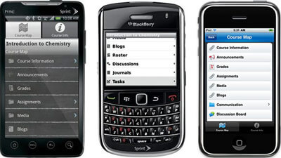 Photo of Blackberry phones