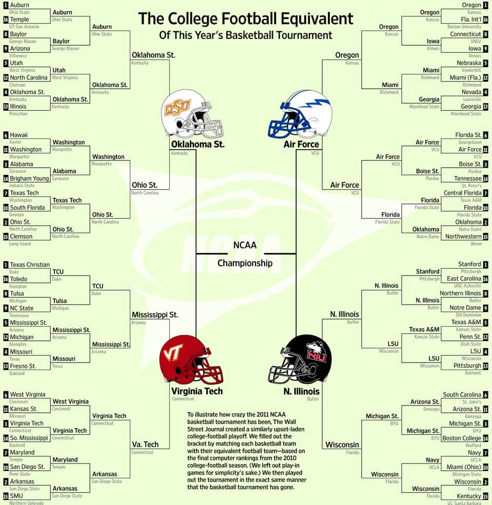 what time is college football on today college football playoff bracket 2015