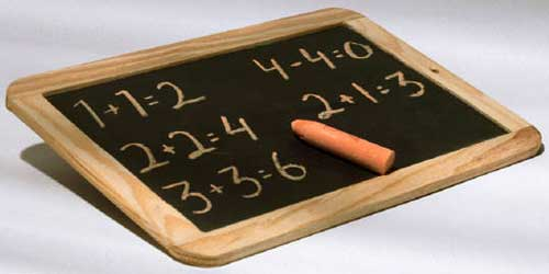 Photo of small chalkboard with simple math equations
