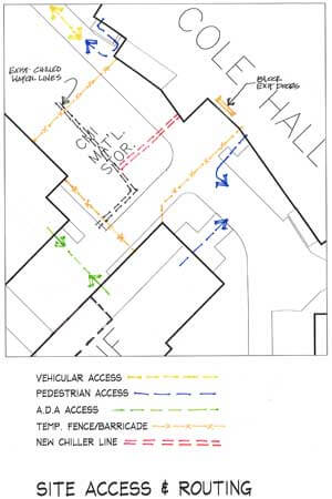 Partial map of Cole Hall water line work