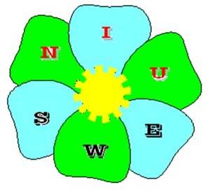 Logo of the NIU Society of Women Engineers