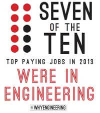 Seven of the ten top paying jobs in 2013 were in engineering
