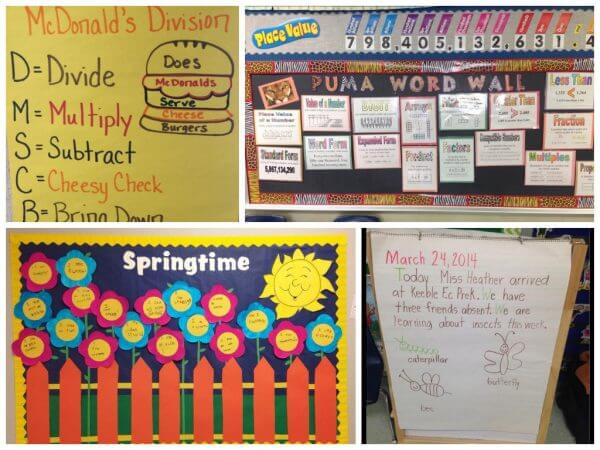 Pictures taken by Educate US teachers in the classrooms