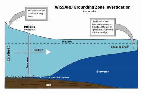 Grounding Zone Graphic-x