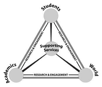 President Baker's triangle