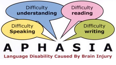 Aphasia graphic