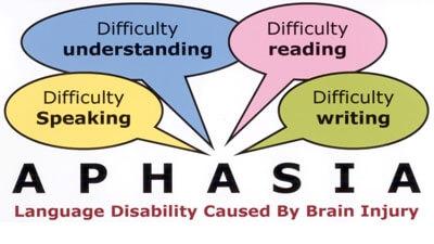 Aphasia graphic