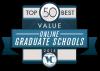 Top-50-BV-Online-Graduate-Schools-of-2015-300x213