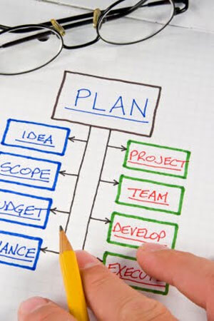 Project plan flow chart