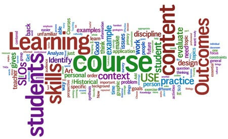 teaching-word-cloud